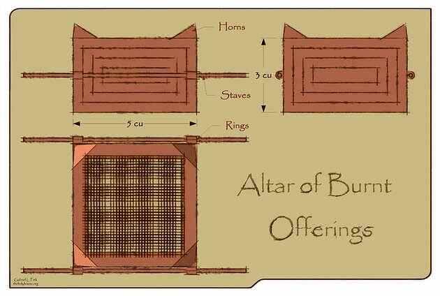 Plano del altar del holocausto según la Torah,altar sacrificio, holocausto