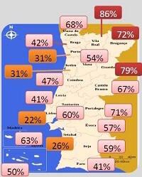 Porcentaje de iglesias con una asistencia de menos de 25 personas, por región. / Alianza Evangélica Portuguesa