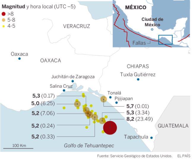 Los temblores registrados. / El País