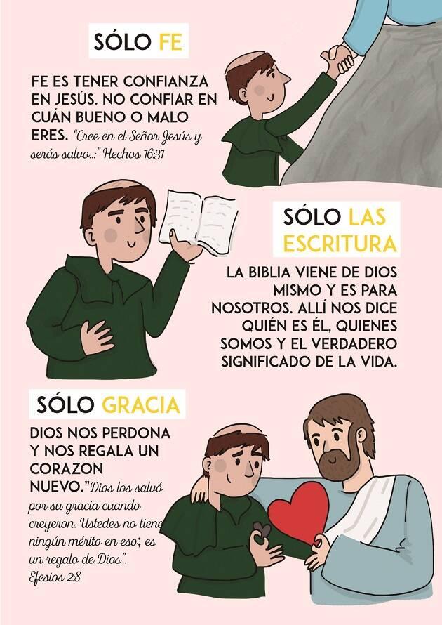 La 5 Solas de la Reforma, en viñetas
