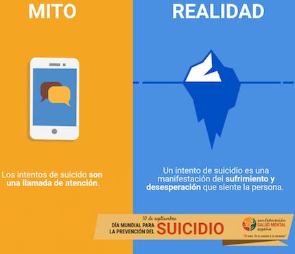Una de las imágenes compartidas en la campaña #HabladelSuicidio. / ConSaludMental