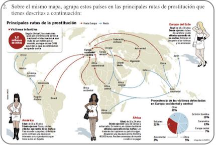 En su web Esclavitud XXI ofrece diversos recursos para educar e informar sobre la trata. En la imagen un gráfico de materiales escolares sobre las rutas de la trata en el mundo. / EsclavitudXXI.org
