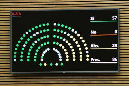 Panel que muestra el resultado de la votación en las cortes valencianas, con la única abstención del PP. / F. Compromís