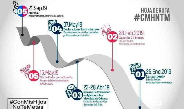 La Agenda de #CMHNTM