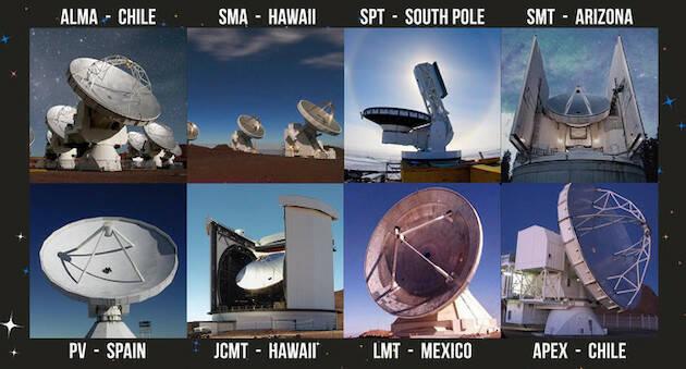 Los ocho observatorios del consorcio internacional Telescopio Horizonte de Sucesos (EHT) que participaron en las observaciones del agujero negro en 2017. / EHT,