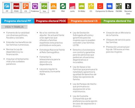 Comparador de programas en la web de RTVE.