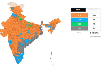 Mapa de India a partir de los resultados de las elecciones, con la mayoría de estados en color naranja, por la victoria del BJP. / Times of India, C-voter