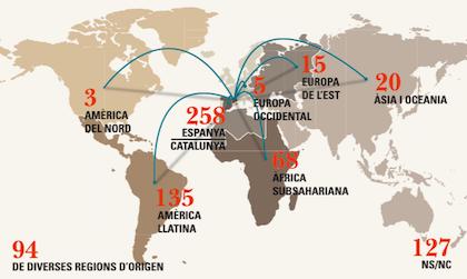 Mapa con los principales orígenes de procedencia de los asistentes de las comunidades evangélicas en Cataluña. / Afers Religiosos, ISOR