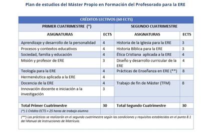 Abierto el plazo de matrícula para Profesorado de ERE
