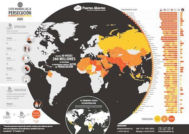 Mapa de la Lista Mundial de Persecución 2020. / Puertas Abiertas